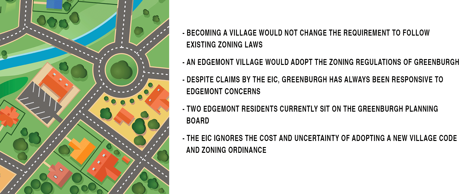 Zoning at Edgemont